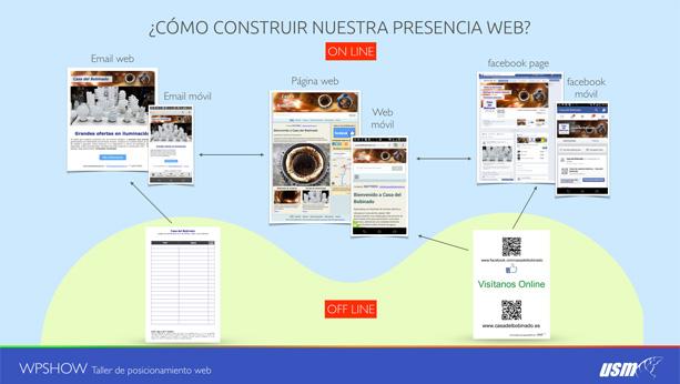 Presencia web básica