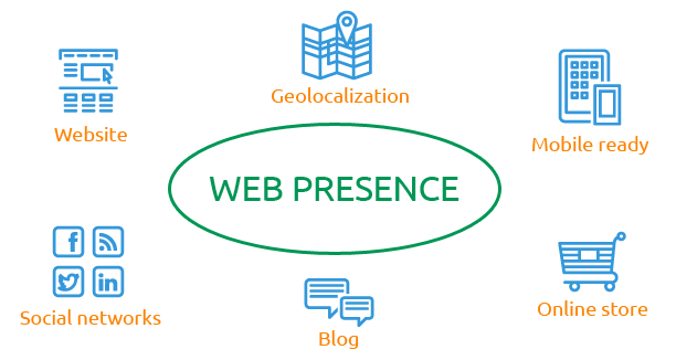 Website or web presence?